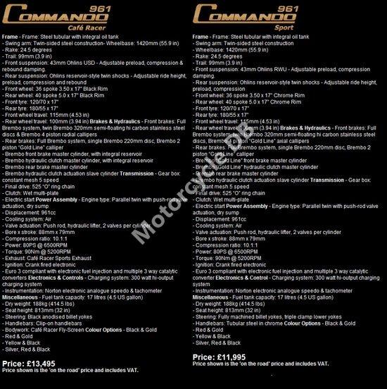 Norton Commando 961 Cafe Racer 2010 4355