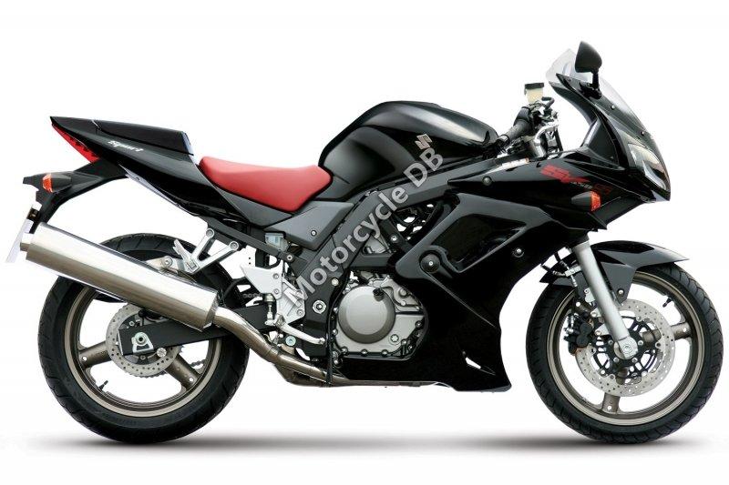Suzuki SV650S 2012 28040