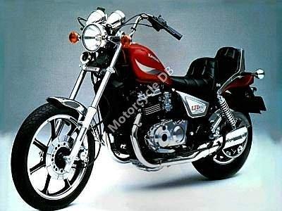 Kawasaki Z 450 LTD 1985 10911