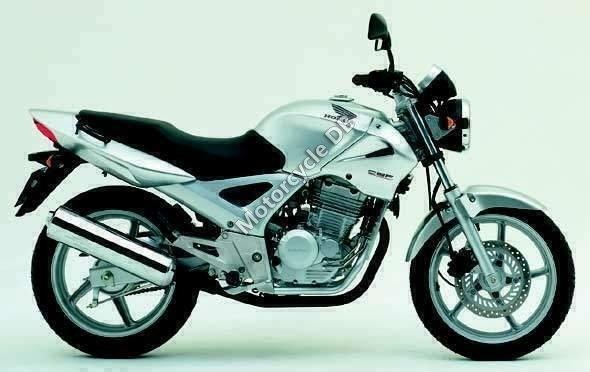 Honda CBF250 2007 1269