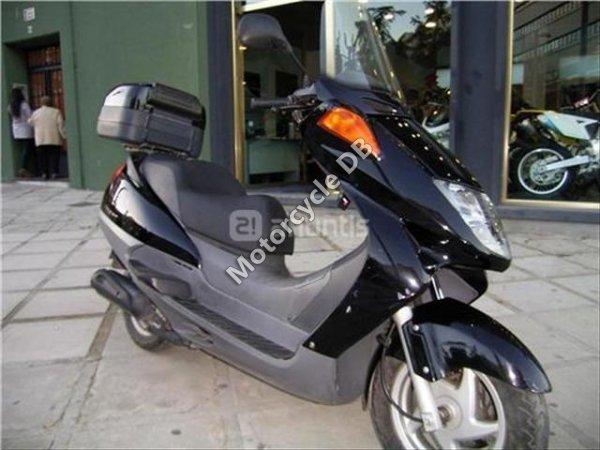 Honda FES 250 1999 19525