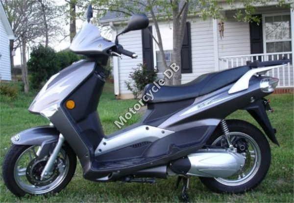 CF Moto 250 Freedom Scooter 2008 15323