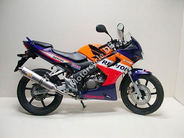 Honda CBR 125 R 2006 15041